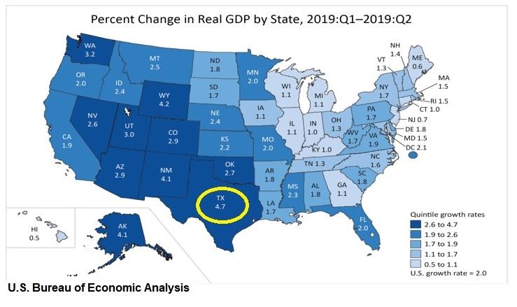 Texas GDP Leads